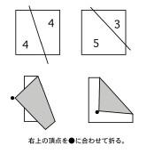 正方形の分割