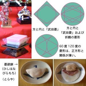 菱餅の幾何学