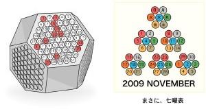 六角カレンダー