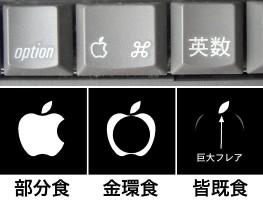 アップルのマーク