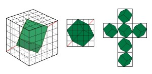 立方体に内接する立方体