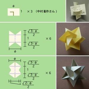 黄金長方形からの立体
