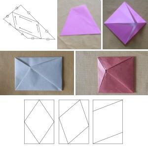 ヴァリグノンの平行四辺形