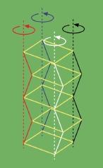 うねる陳列棚の構造
