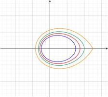 デカルトの卵形線