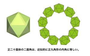 正二十面体の二面角≒正九角形の内角