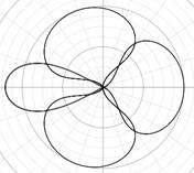 パラメットリック曲線