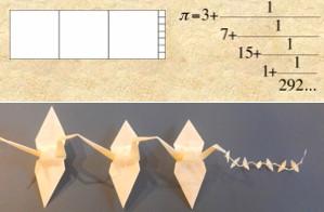 πを示す連鶴