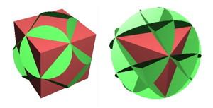 立方八面体と正八面体