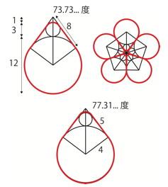「コーヒーフレッシュ」容器の幾何