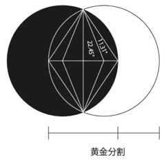 食分黄金比の日食